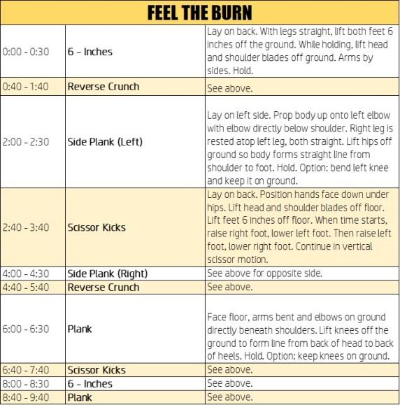 Core Chart 2